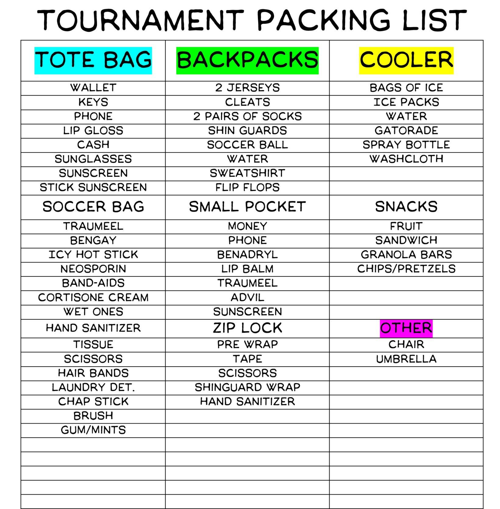 Packing List For Sports Tournaments And Game Day Soccer Bag Soccer Practice Soccer Mom
