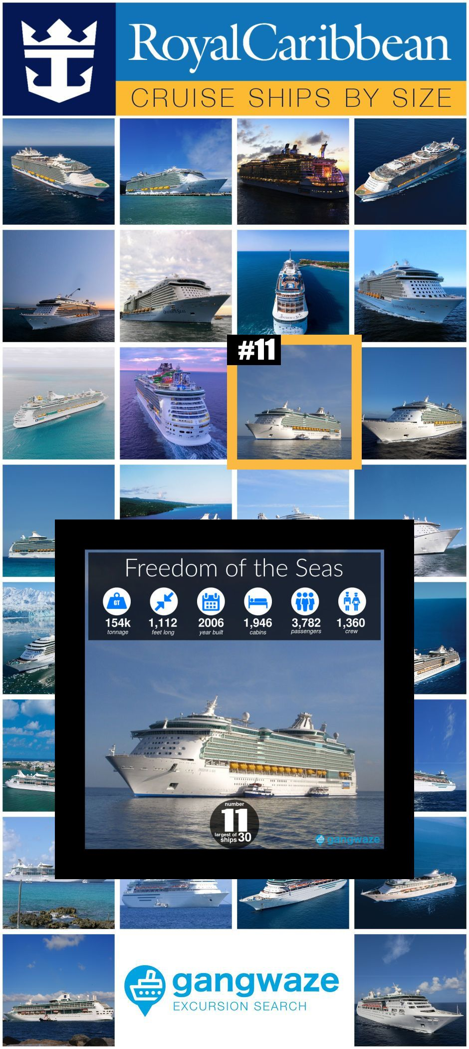 Royal Caribbean Ships By Size 2021 With Comparison Chart Royal Caribbean Ships Adventure Of The Seas Enchantment Of The Seas