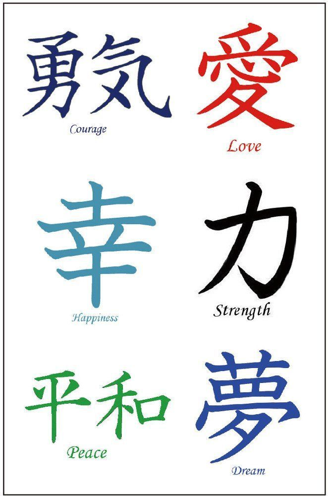 Kanji Tattoos Japanese Chinese Asian Characters Idioma