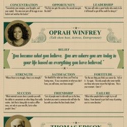 Life Tips from 18 of the World's Wealthiest | Visual.ly