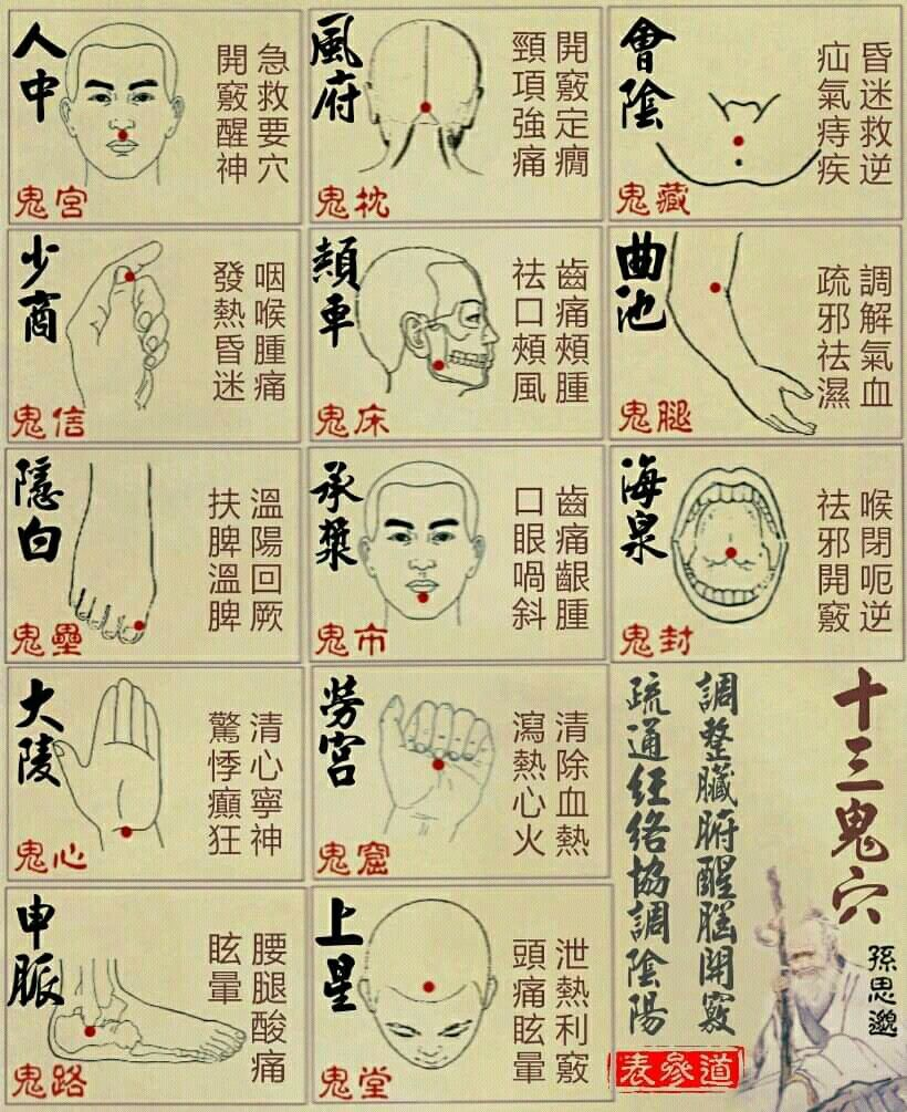 Pin By Reina Yip On Health And Remedy Health Knowledge Acupressure Points Acupuncture
