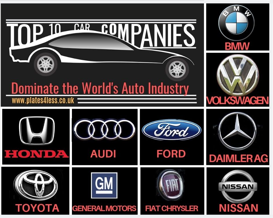 Top 10 Best Selling Car Companies In The World Car Automotive