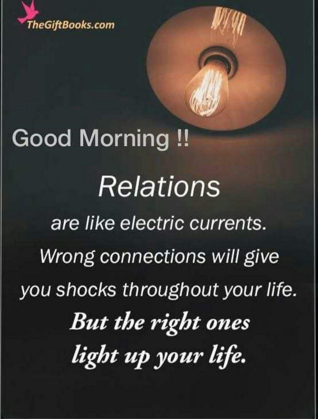 Good morning Friends... - Shilpa Rao - Google+ | Birthdays ...
