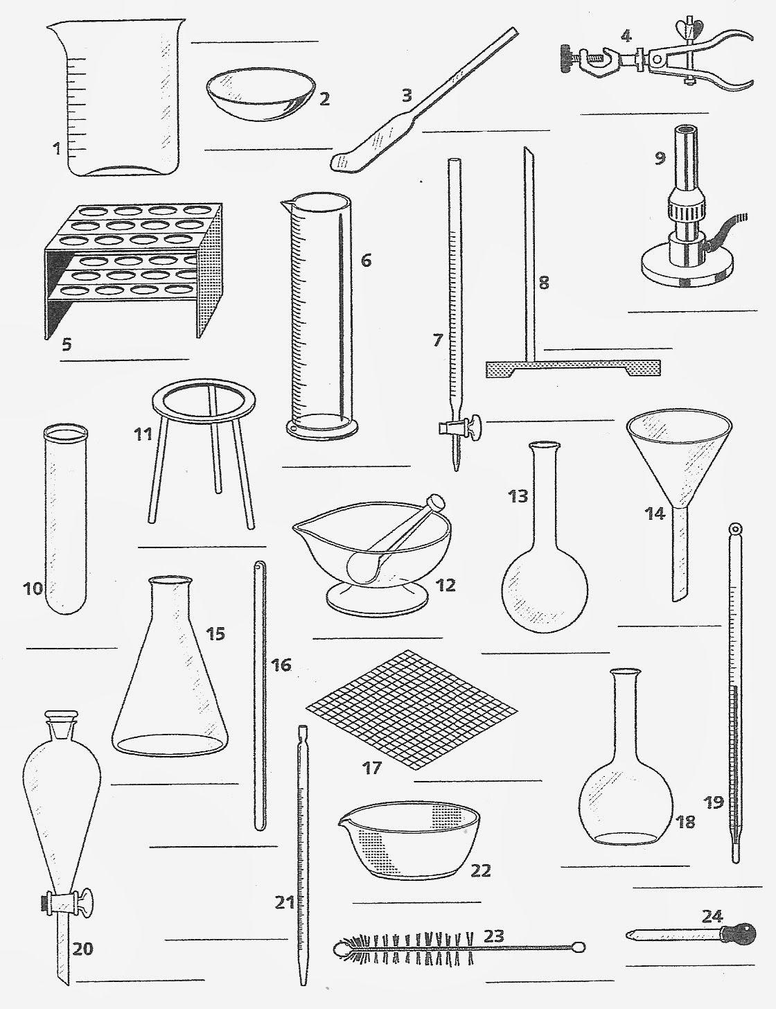 Practicas De Biologia Practica 1 Identificacion Del Material De Laboratorio Materiales De Laboratorio Ensenanza De Quimica Laboratorios De Ciencias