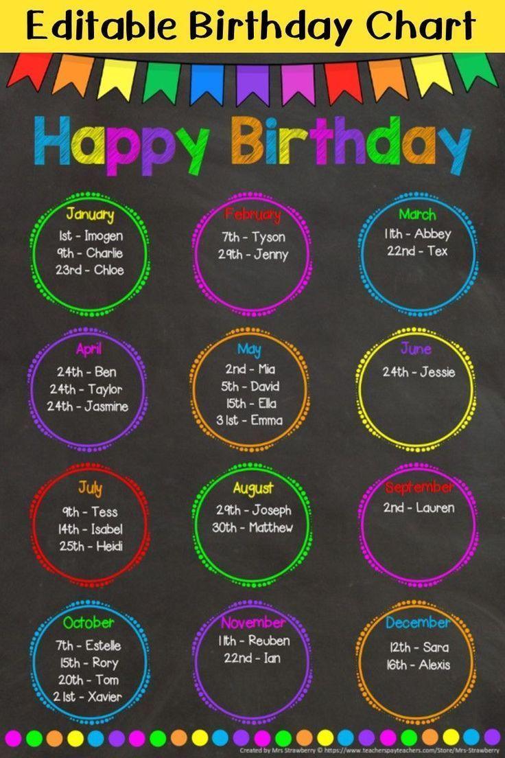 Chalkboard bunting birthday chart editable classroom ideas first grade decor also rh pinterest