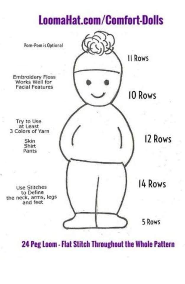 Photo of Grundlegendes Komfort-Puppenmuster #grundlegendes #knittingmodelideas #komfort ….