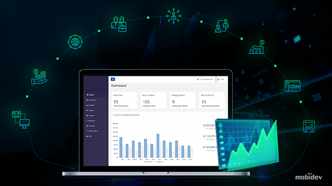 Microsoft Azure & Enterprise Software