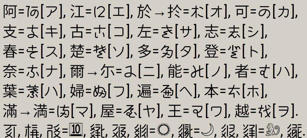 機械彫刻用標準書体フォント 西夏文字 変体仮名の丸ゴシック Via Qvarie 古代文字 書体 文字