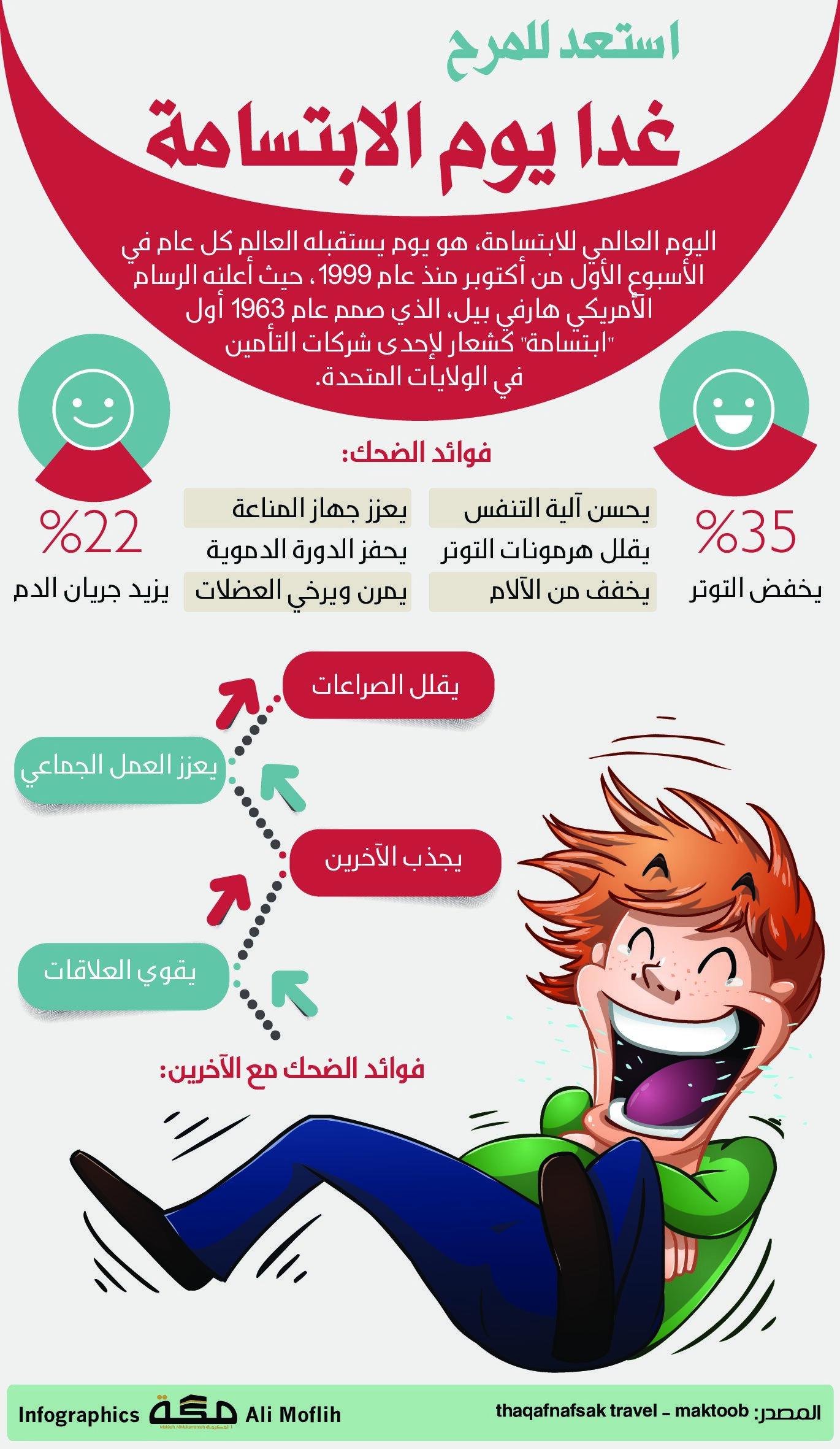 استعد للمرح غدا يوم الابتسامة صحيفةـمكة انفوجرافيك الأيام العالمية Movie Posters Makkah Poster