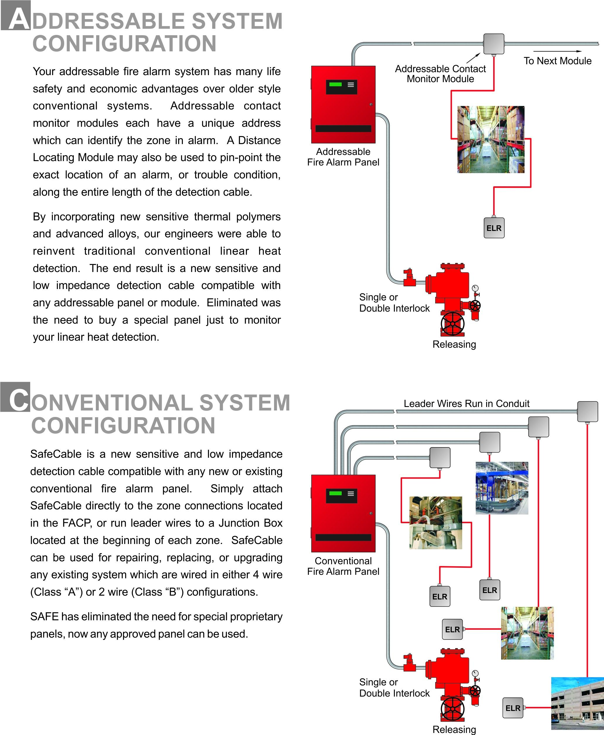 Unique Fire Alarm System Control Module Wiring Diagram Diagram Diagramtemplate Diagramsample