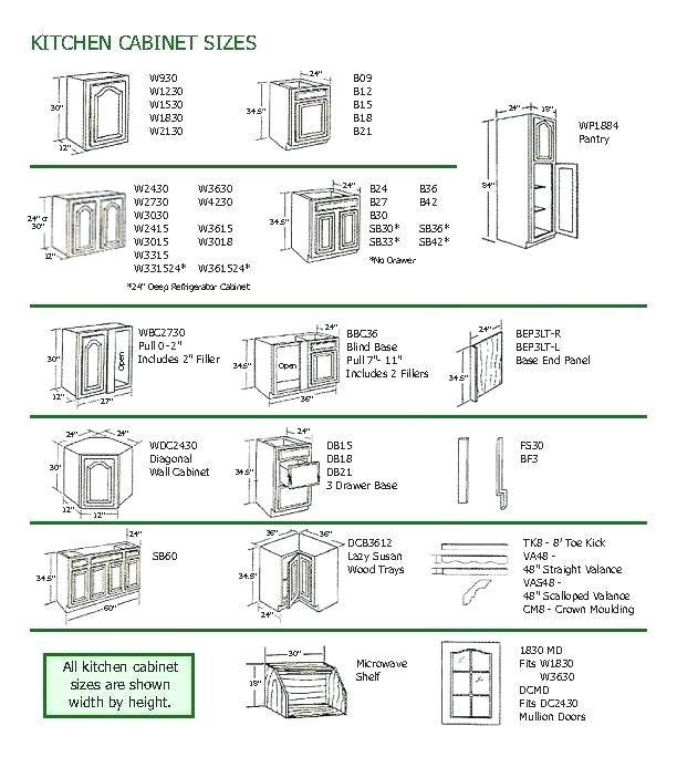 Standard Kitchen Cabinet Dimension Kitchen Cabinets ...