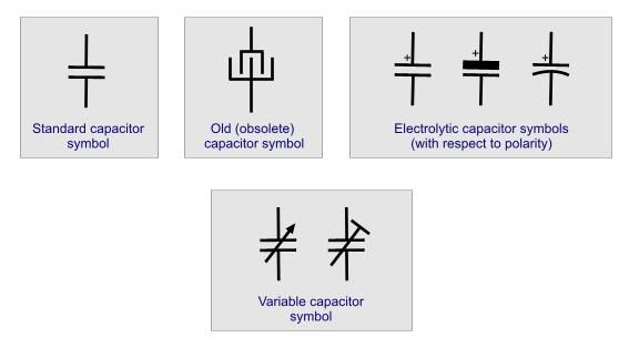 Symbols Of Capacitors Knowledge Pinterest Symbols And Tech