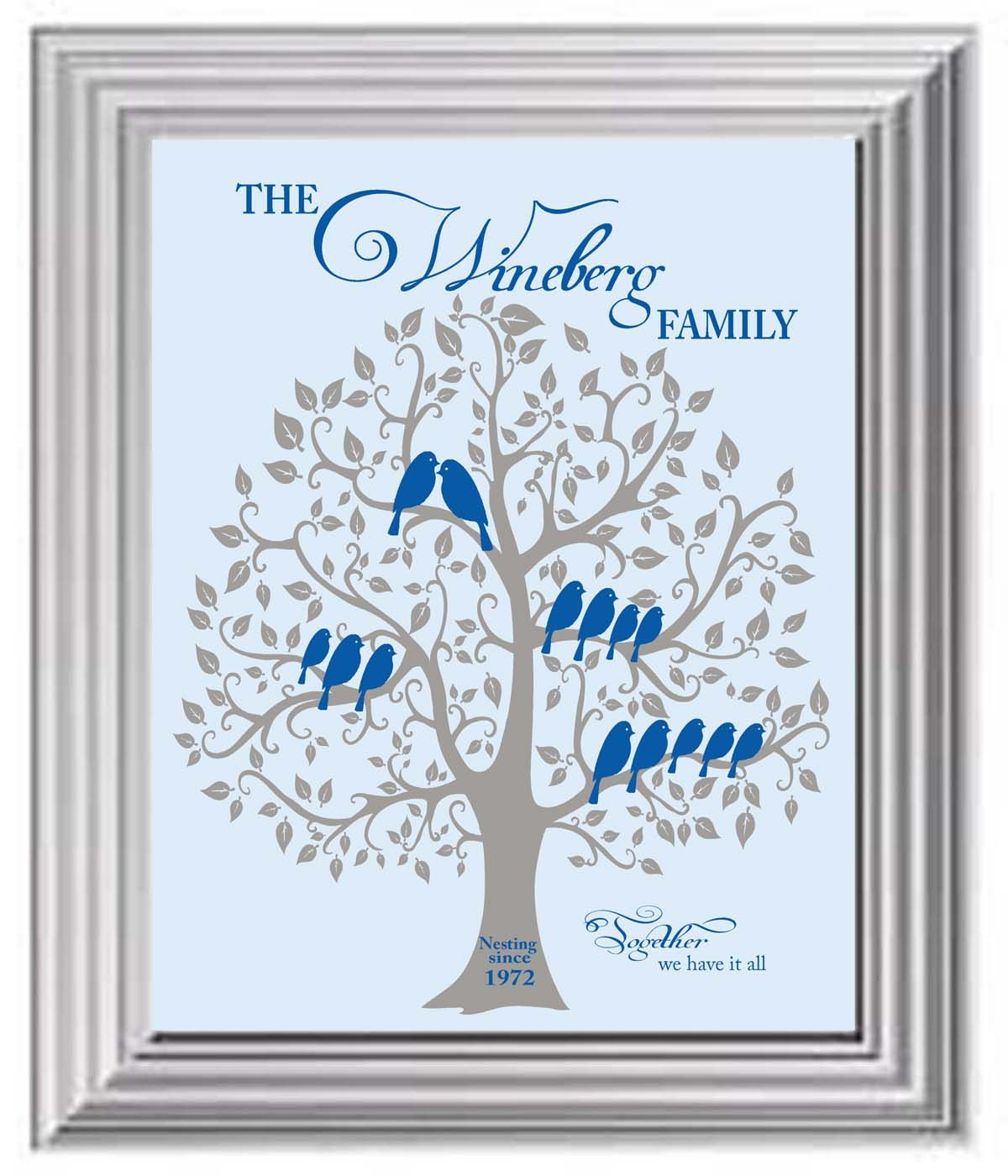 Personalized Family Tree Grandparents Gift Gift from