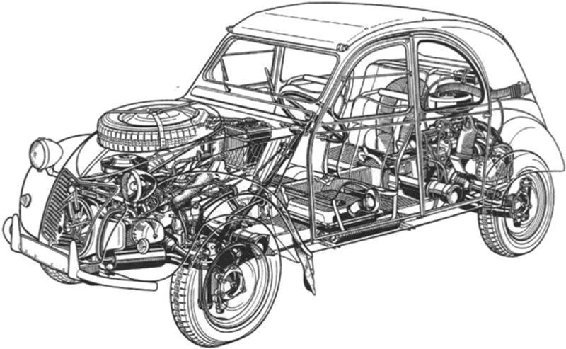 citro u00ebn 2cv sahara  4 wheel drive  the two clutches are controlled hydraulically  the two
