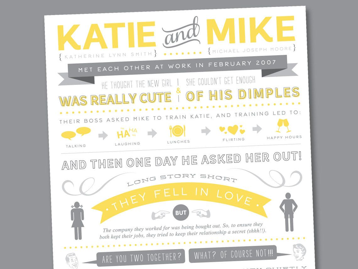 Poster design fee - Design Fee Custom Love Story Poster For Wedding Reception Guestbook Or Anniversary Gift