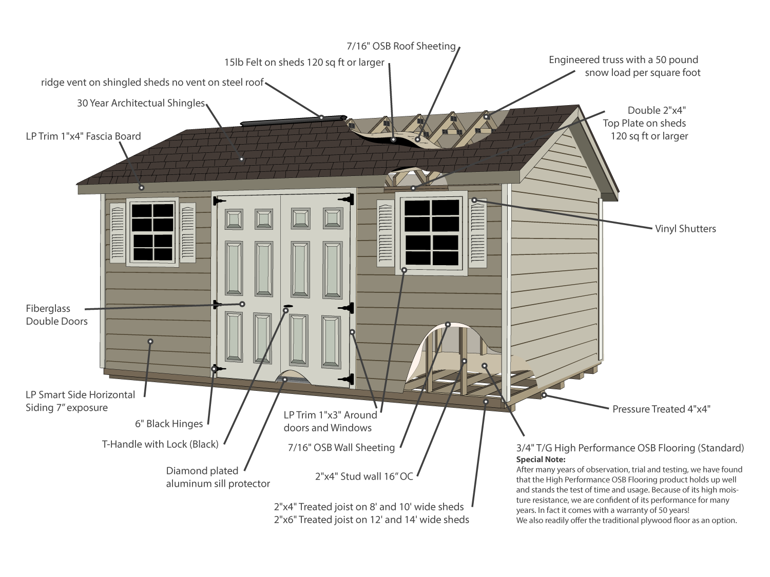 Storage Shed Building Plans 12x16 Gable Shed Plans Building A Shed Shed Building Plans Barns Sheds