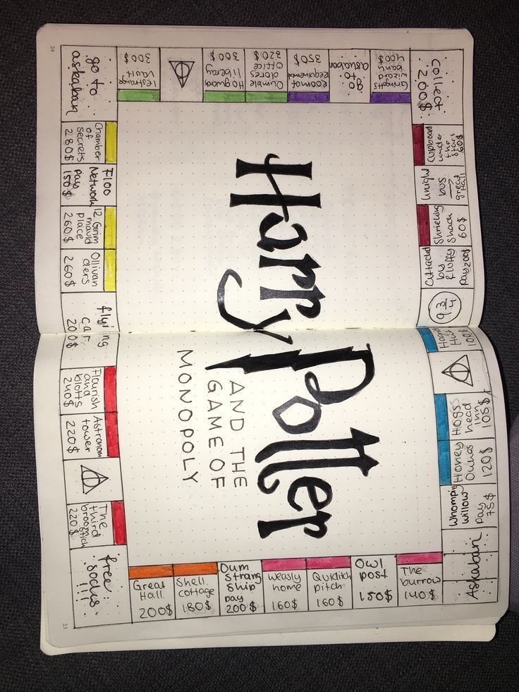 Bullet Journal Harry Potter # drawingsideasHarryPotter- # bullet #drawingsideasharr …