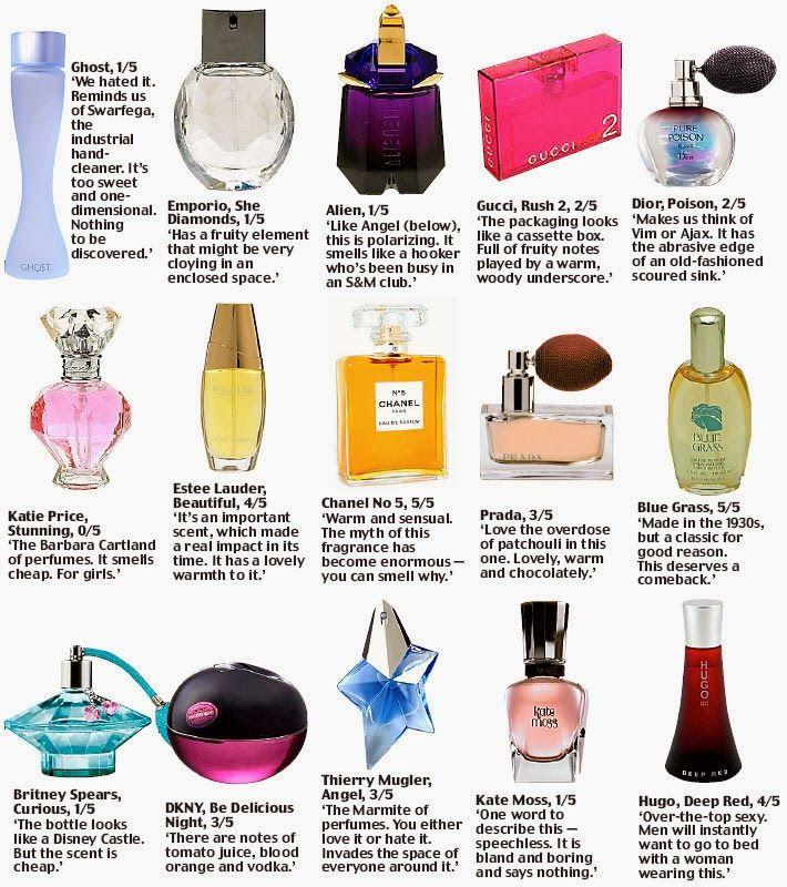 next perfume smells like alien