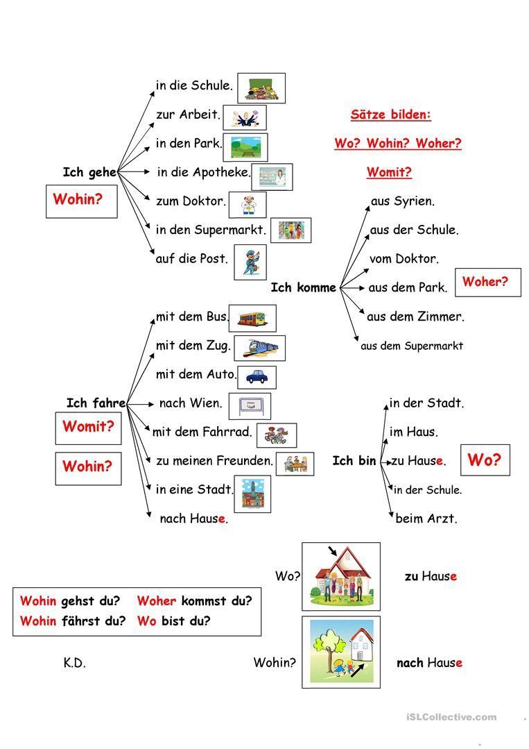 Sätze bilden: wo? wohin? woher? womit? | Deutsch | Pinterest ...