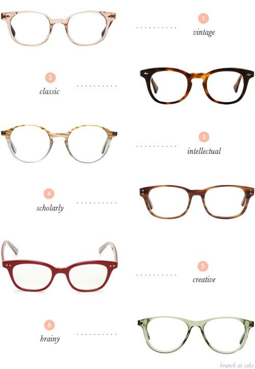 Kate Spade\'s Frame Style Guide! | Frame Styles in 2018 | Pinterest ...