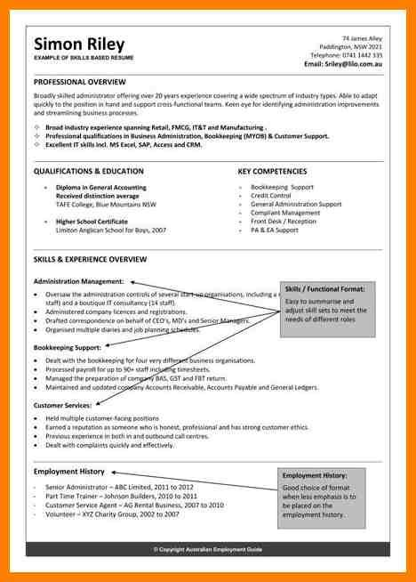Image result for skill based resume examples Business - skill based resume
