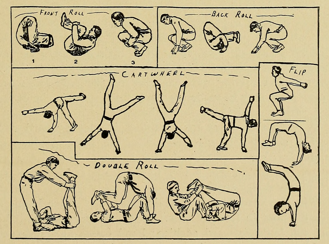 Tumbling.American playgrounds, their construction, equipment, maintenance and utility. 1909. Inter....