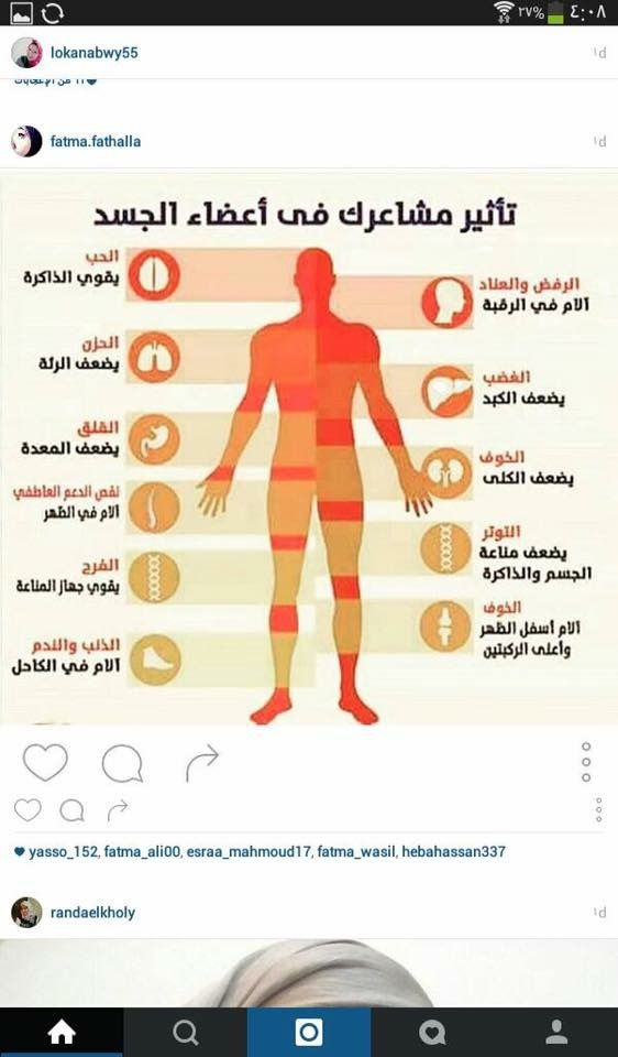 Pin By Doaa Abdo On Kalmat Medical Posters Islamic Inspirational Quotes Quality Quotes