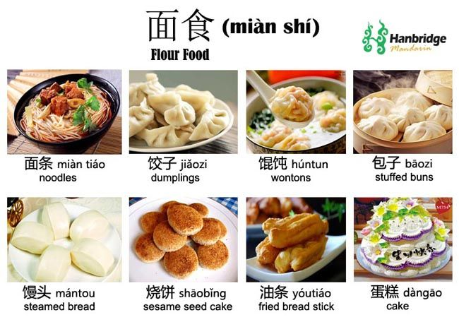 Learn Chinese Vocabulary List For Food Mandarine Recipes Food Chinese Language
