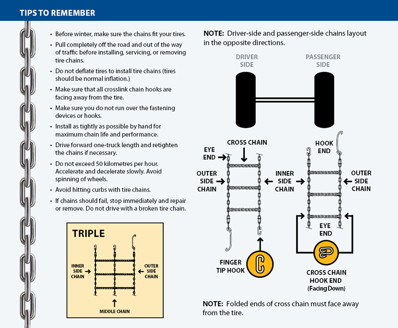 Safety First 8 Steps To Installing Winter Tire Chains Tranbc Winter Tyres Installation Commercial Vehicle