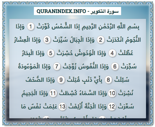 Pin by Quranindex info Quran Surahs Verses Topics Translations