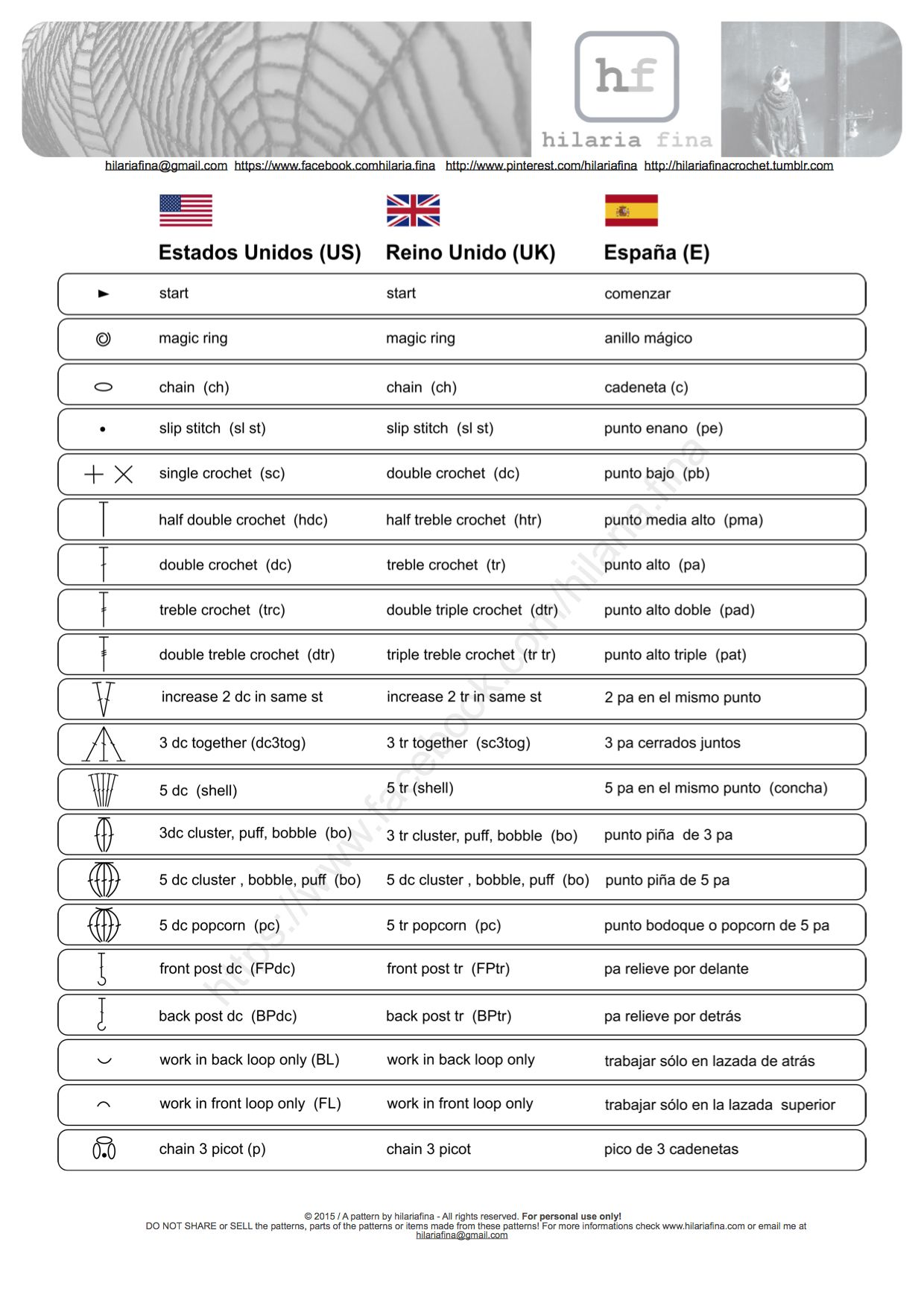 Us Uk And Spain Crochet Terms Are Different But They Use The Same