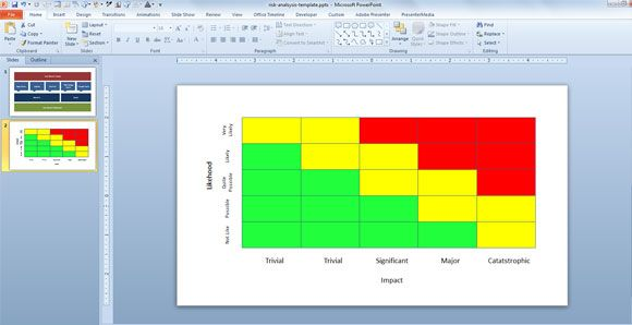 Risk Template In Excel  Risk Heat Maps Or Risk Matrix Data