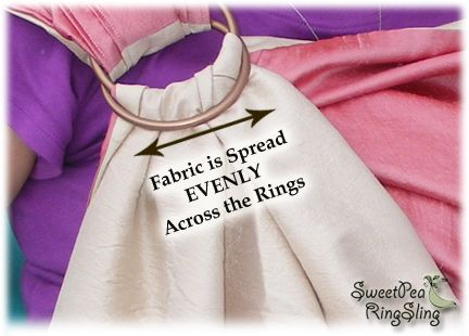 Sling Instructions Sweetpea Ring Slings Good To Know