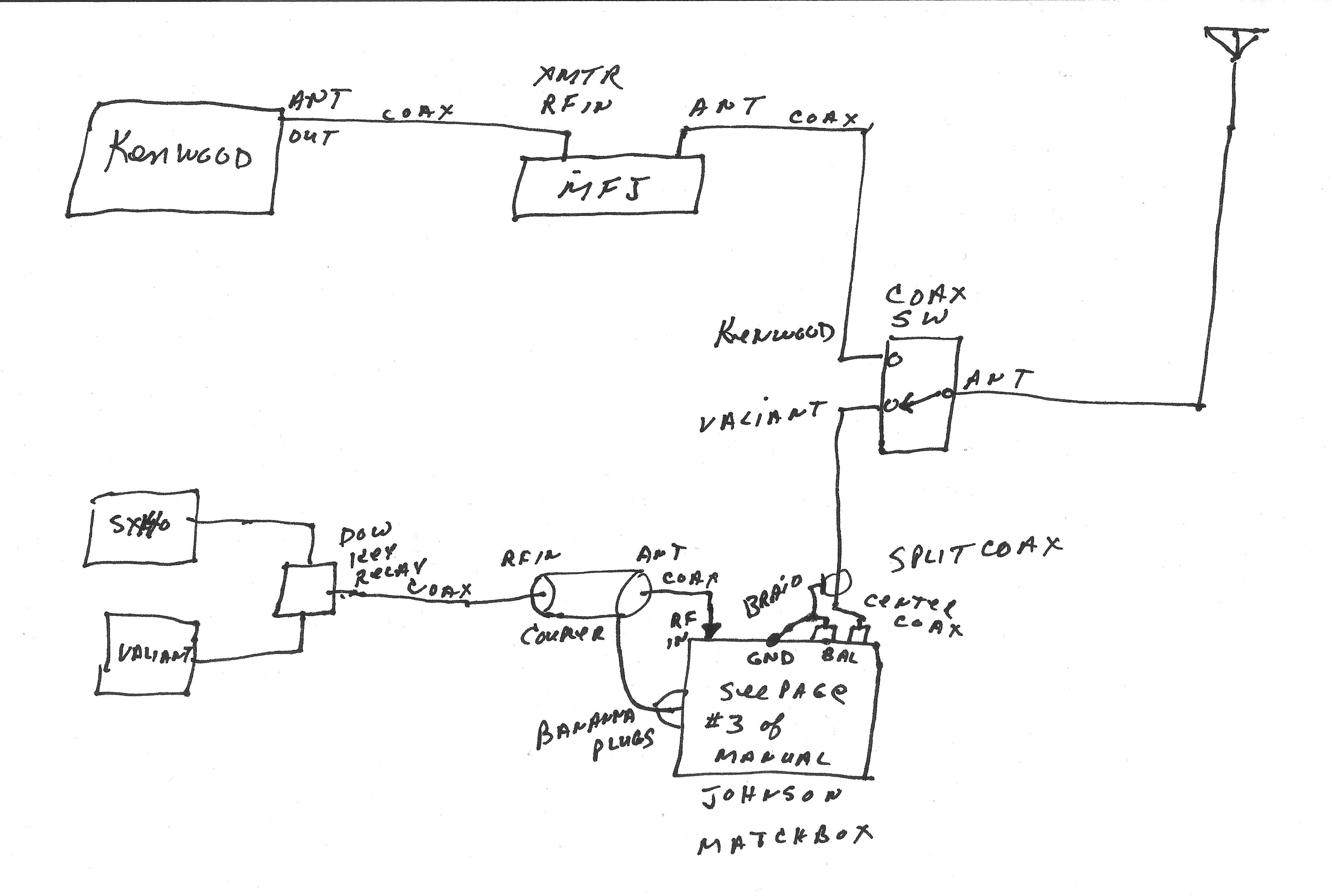 Unique Wiring Diagram 1990 Club Car Golf Cart #diagram #diagramtemplate  #diagramsamplePinterest