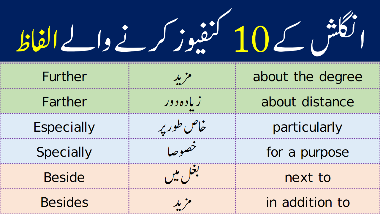 10 Most Confused Words In English With Urdu Meanings English Words Words Commonly Confused Words