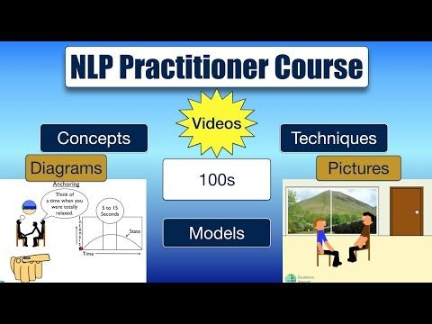 NLP Training Online - online NLP courses | Online training ...