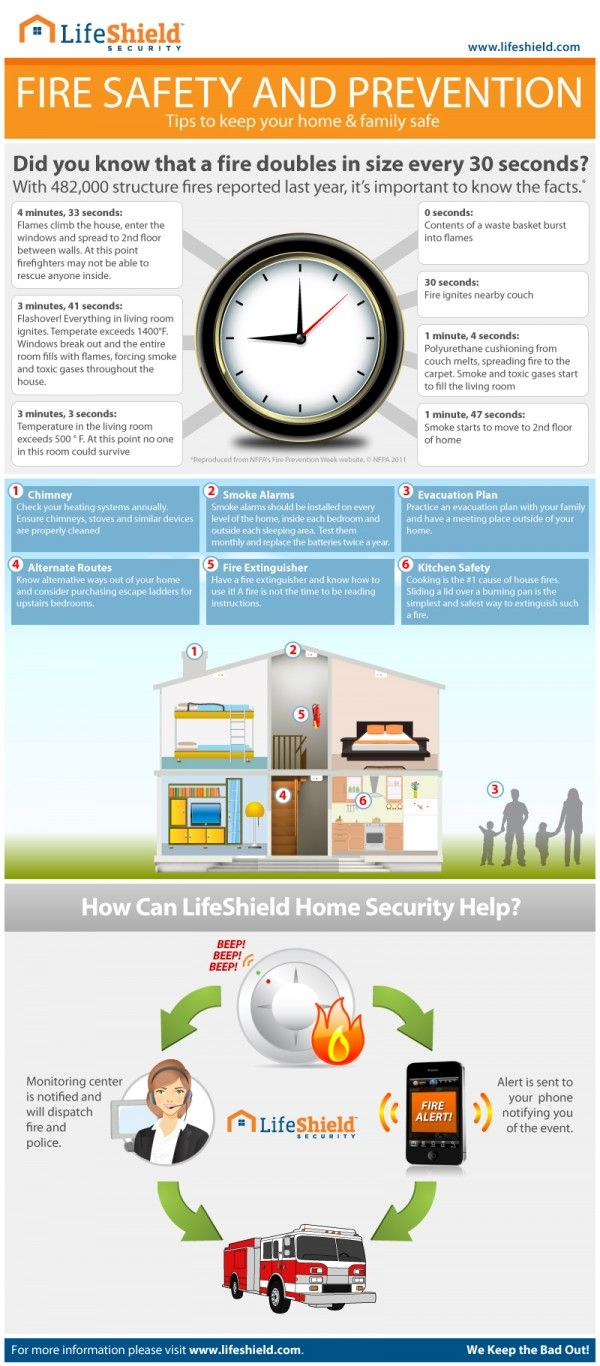 Fire Safety Tips From A Lifelong Firefighter Fire Safety Tips