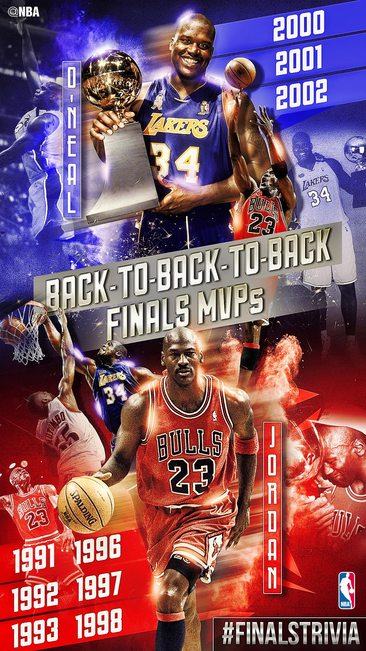 FinalsTrivia The only two players in NBA History to be