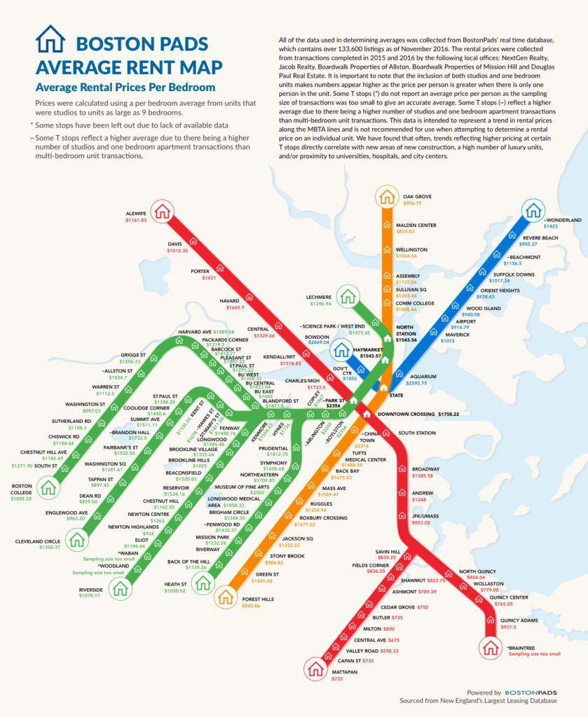 Average Apartment Price Per Bedroom Along Boston S Subway System