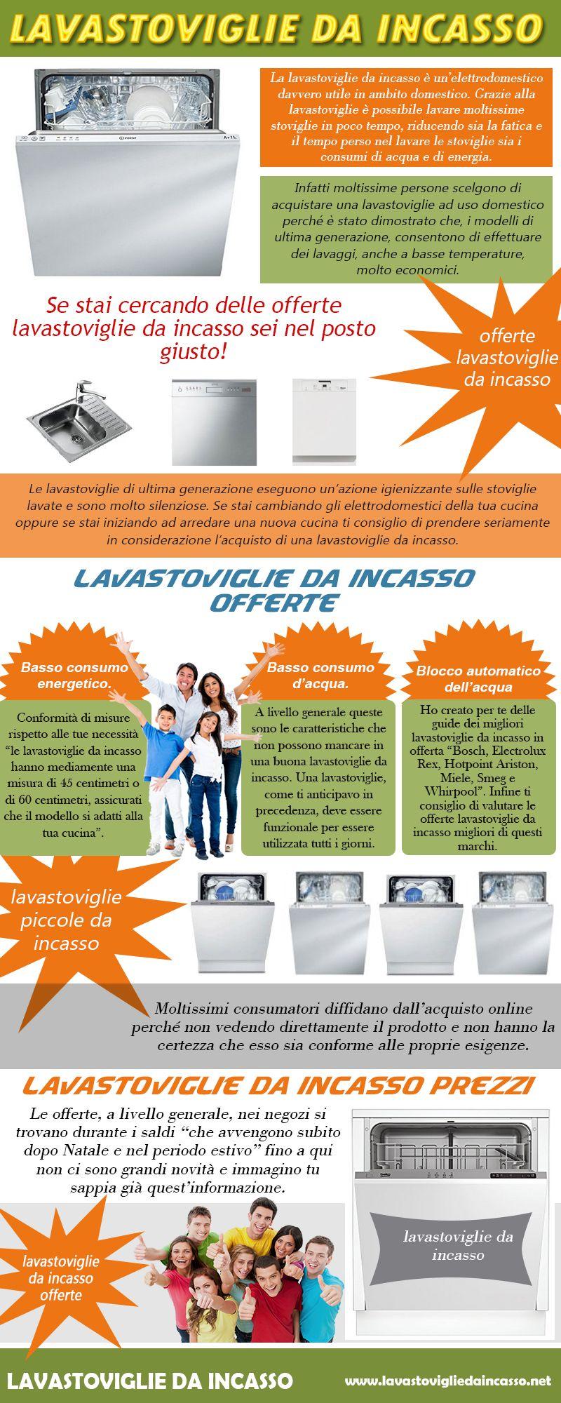 Pin di lavastoviglie incasso su lavastoviglie da incasso | Pinterest