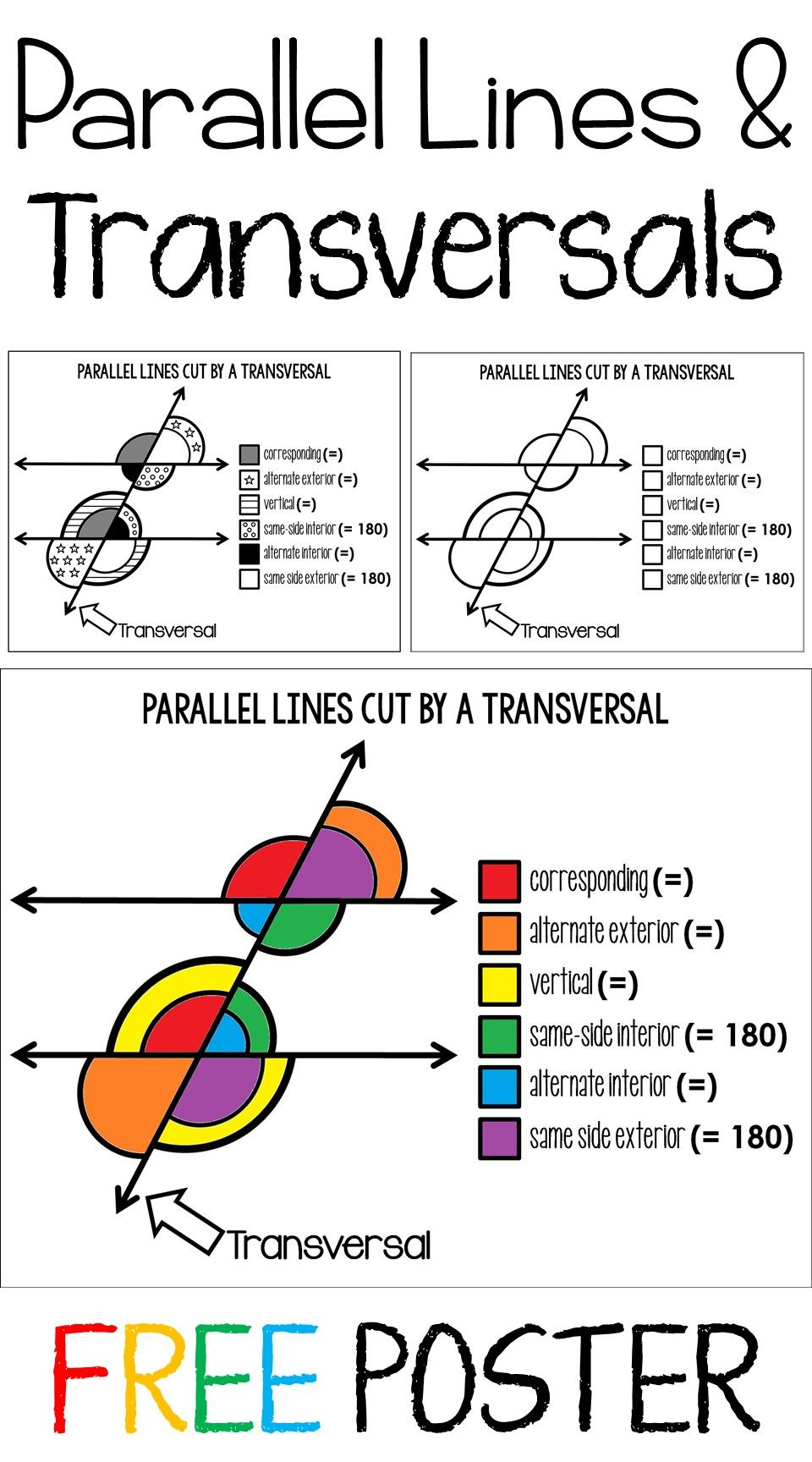 Parallel Lines Transversals And Angles Poster And Coloring Page High School Math Classroom Math Word Walls Math Methods