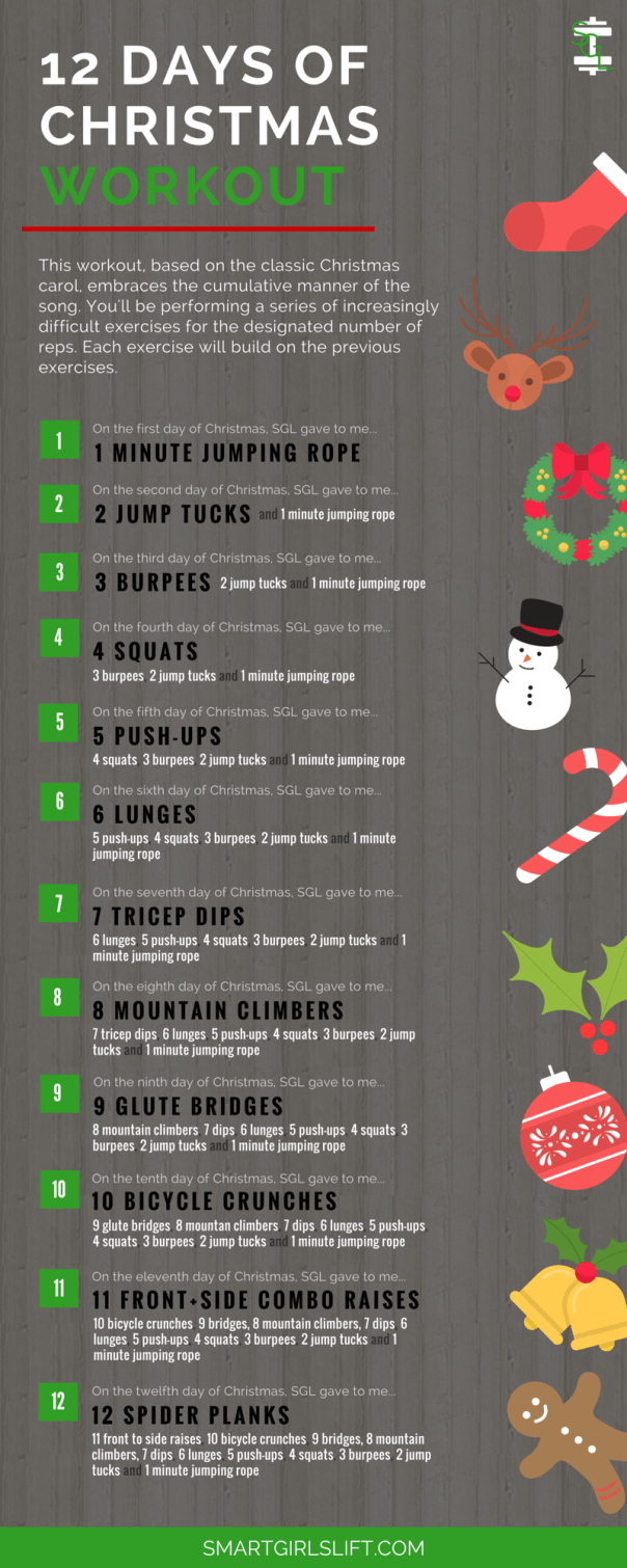 12 Days Of Christmas At Home Hiit Workout Christmas Workout Holiday Workout Workout