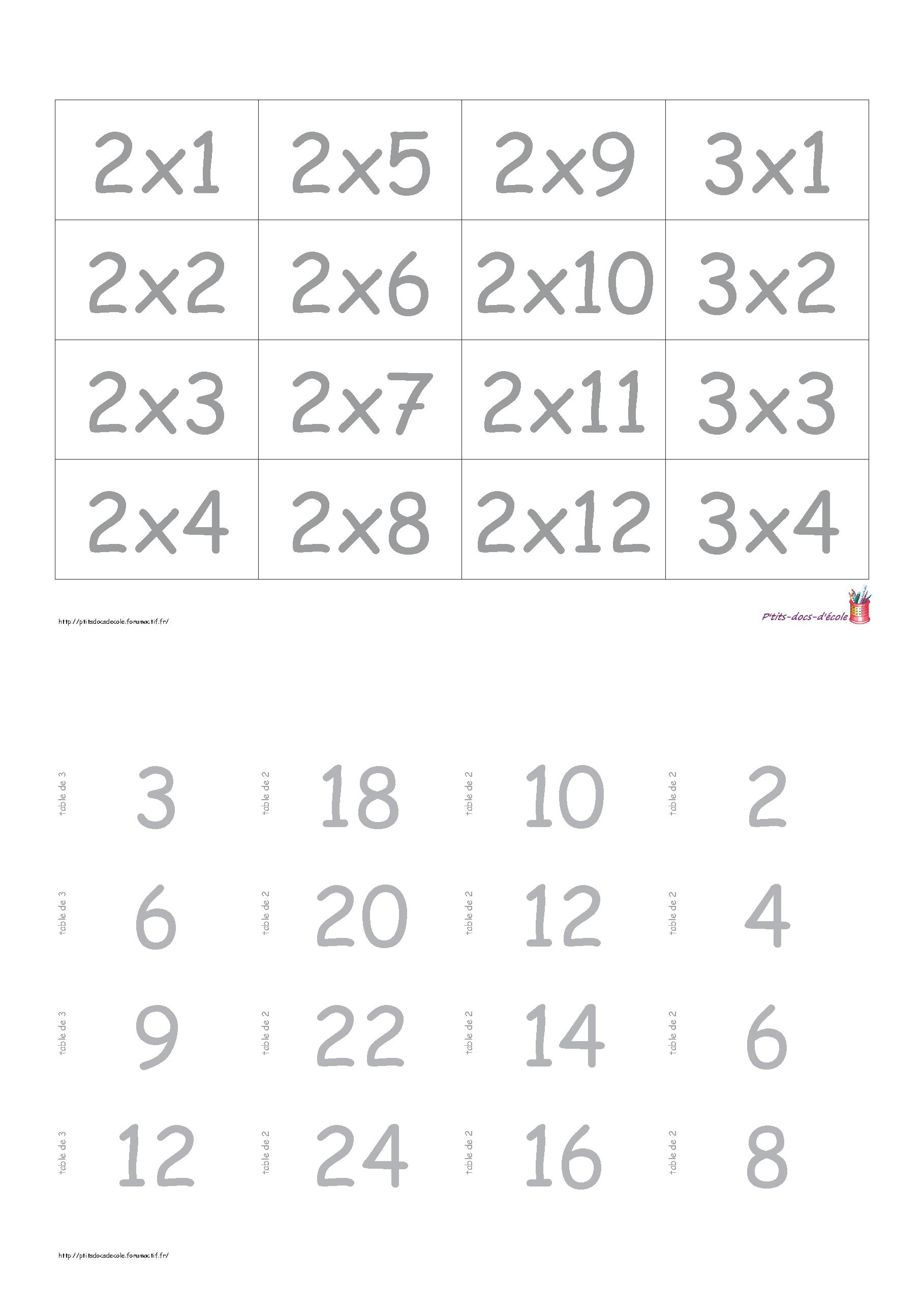 Un petit jeu de cartes imprimer recto verso pour for Reviser les tables de multiplications ce2