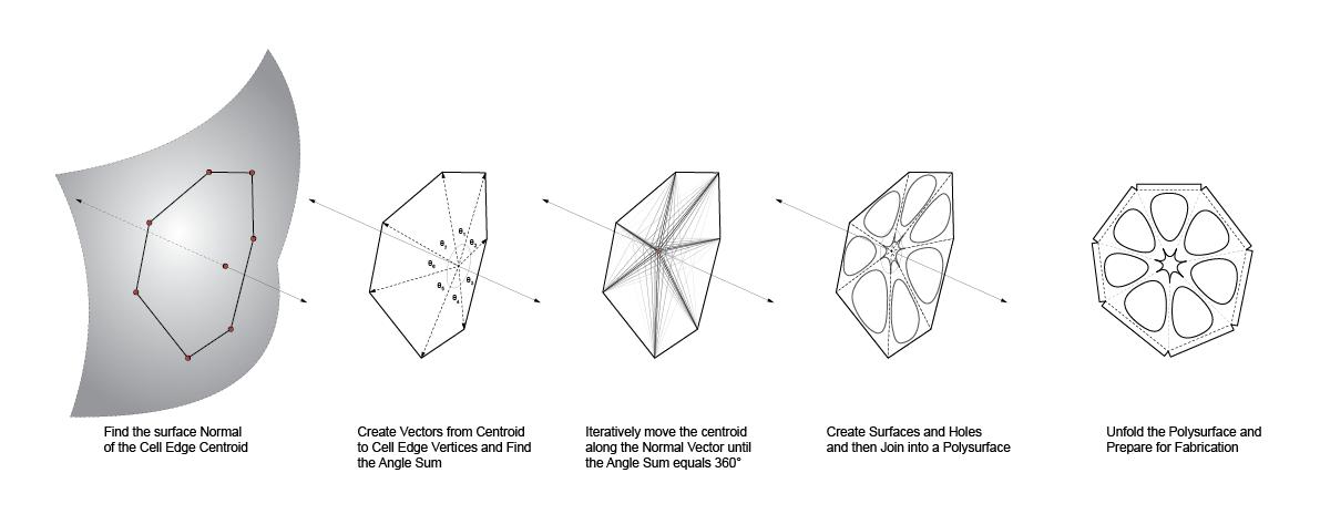 Chrysalis_III_Plate_Diagrams-01.png (1191×464)