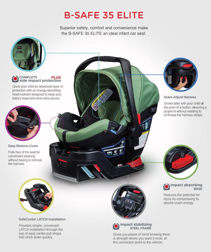 Britax B Agile Safe 35 Features, Britax B Safe 35 Infant Car Seat Installation