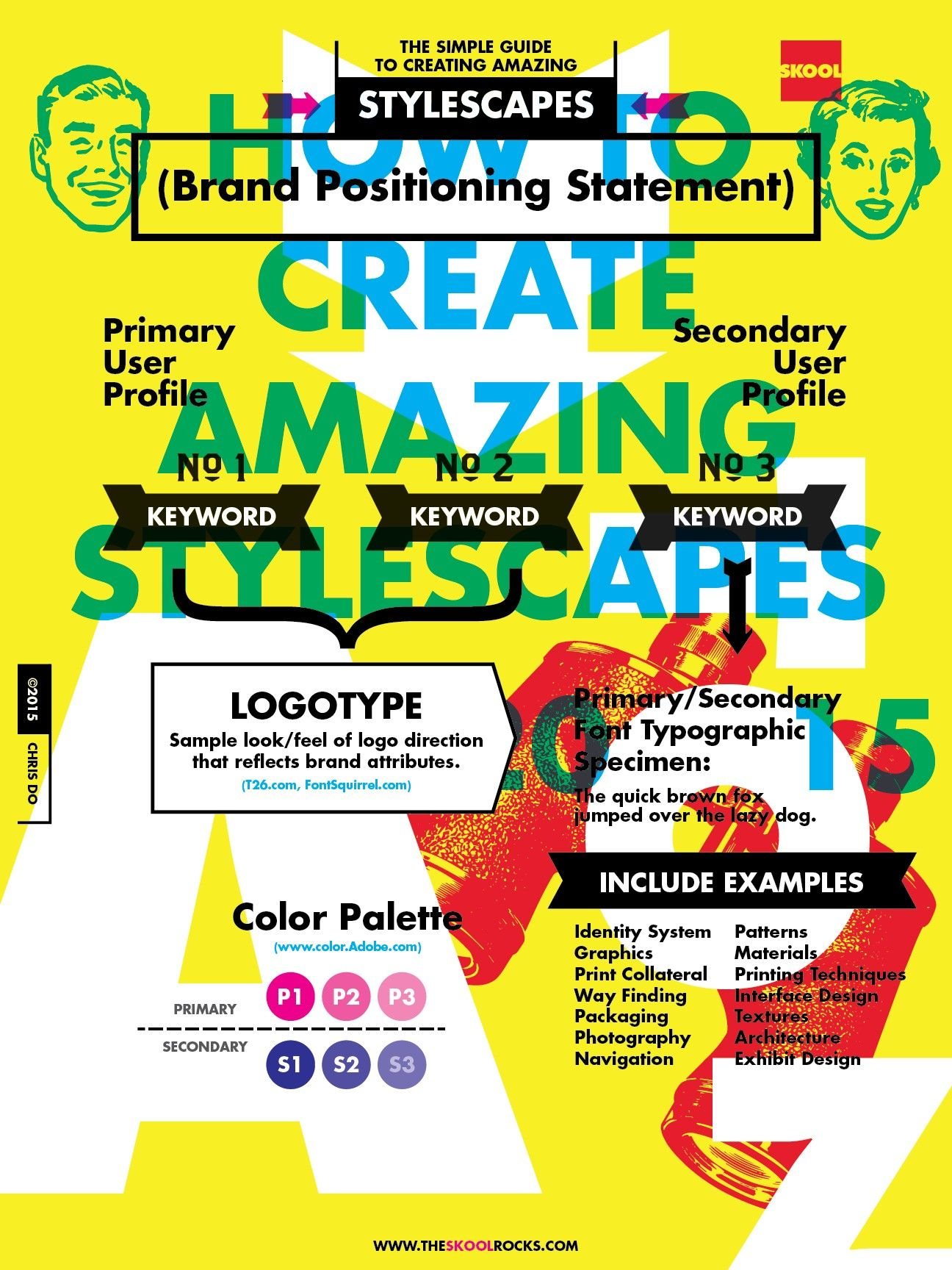 Stylescape Graphic Design: Branding Design, Design Guidelines