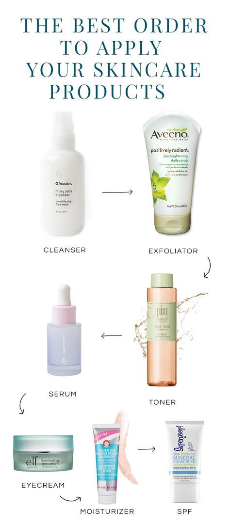 The Right Order To Apply Skincare Products The Beauty Minimalist Skin Care Skin Care Remedies Skin Care Secrets