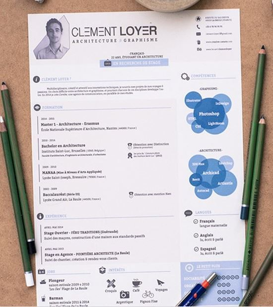 how to design perfect and best resume free template Work - attractive resume templates