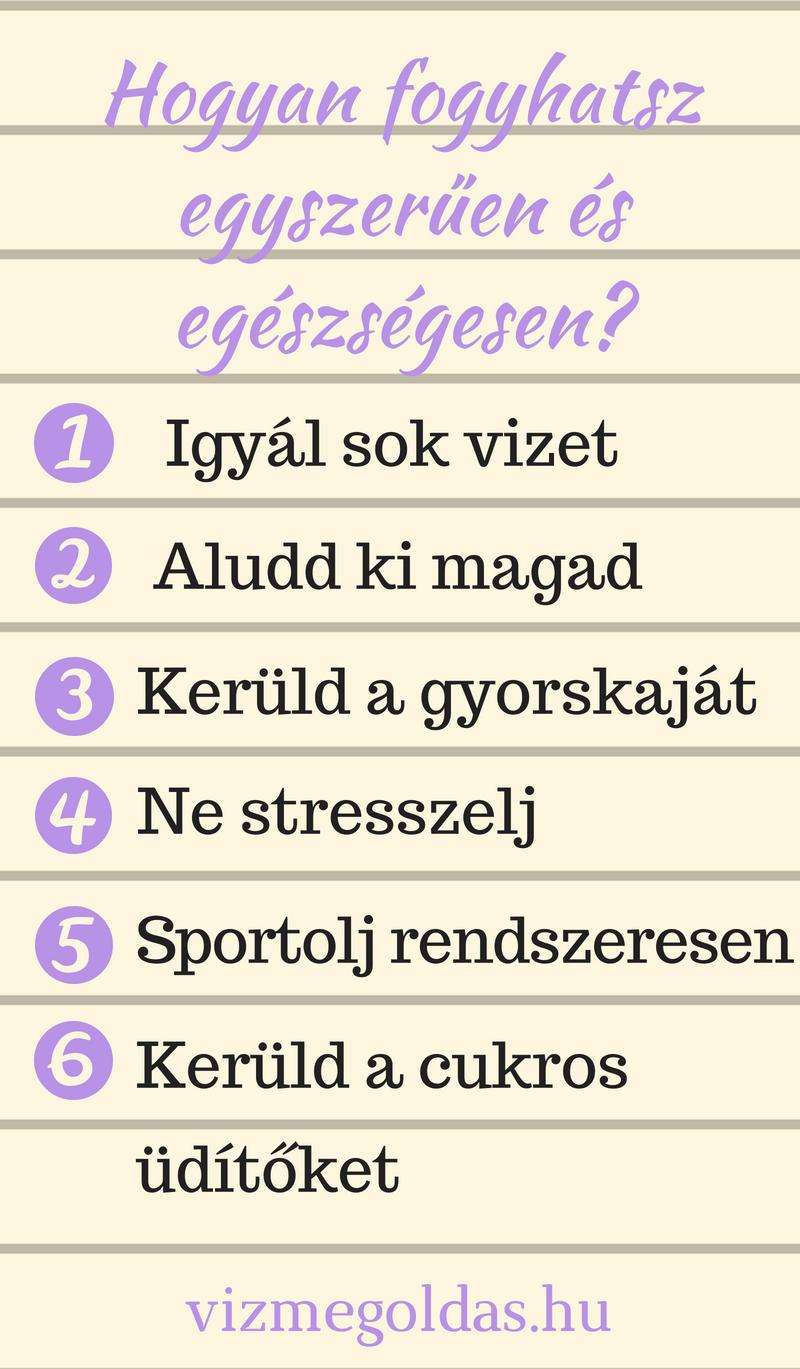 Hogyan fogyjunk hatékonyan? | Egészséges fogyás | helyimertek.hu