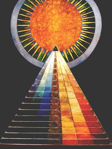 A través de su trabajo con el grupo de 'Los Cinco' af Klint creado dibujo automático experimental ya en 1896, llevándola hacia un lenguaje visual geométrica inventiva capaz de conceptualizar las fuerzas invisibles tanto de los mundos interior y exterior. Más allá de su propósito esquemática las pinturas tienen una frescura y una estética moderna línea de tentativa y la imagen capturada a toda prisa: un círculo segmentado, una hélice dividido en dos y se divide en un espectro de colores…